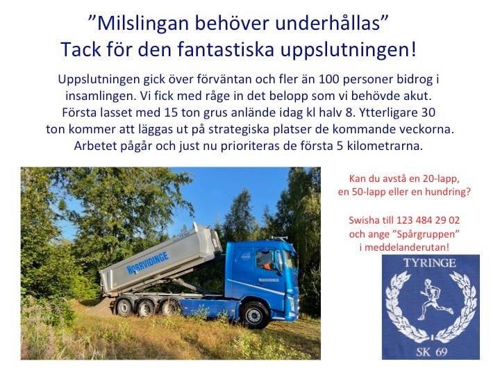 Tyringe SK69 - 2021